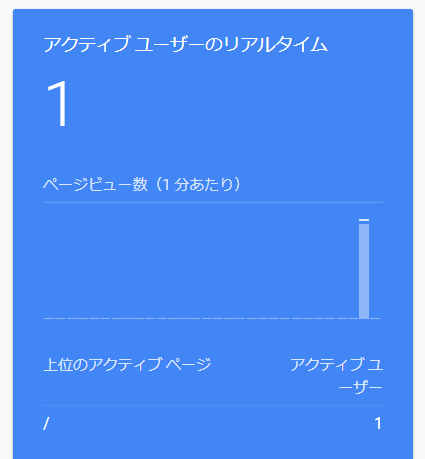 GoogleAnalyticsリアルタイムで確認